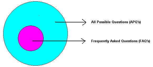 Venn Diagram Proper Subset Vatozozdevelopment